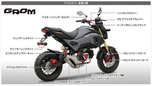 新型GROM-4
